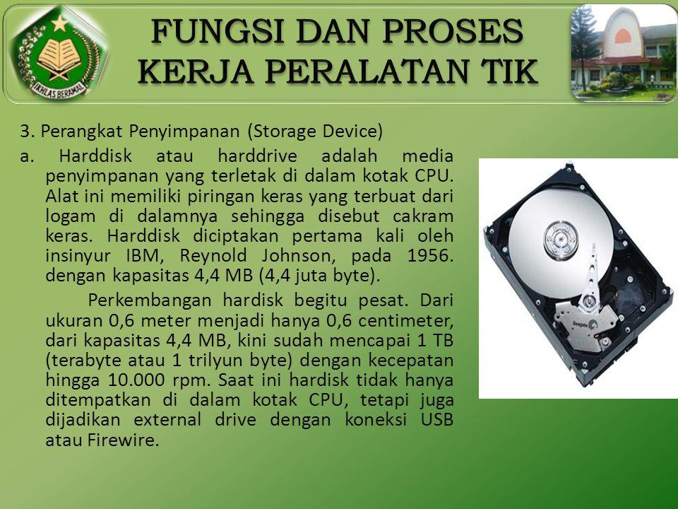 3. Perangkat Penyimpanan (Storage Device)