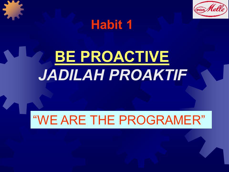BE PROACTIVE JADILAH PROAKTIF