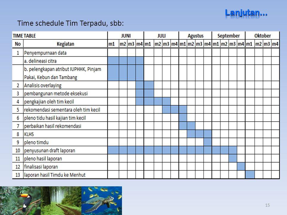 Lanjutan… Time schedule Tim Terpadu, sbb: