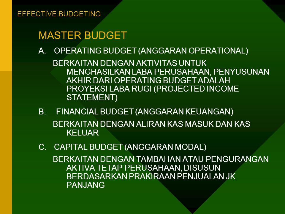 MASTER BUDGET OPERATING BUDGET (ANGGARAN OPERATIONAL)