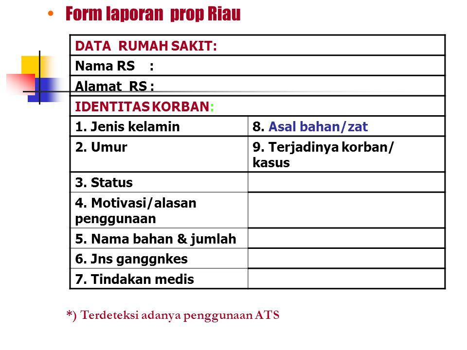 Form laporan prop Riau DATA RUMAH SAKIT: Nama RS : Alamat RS :