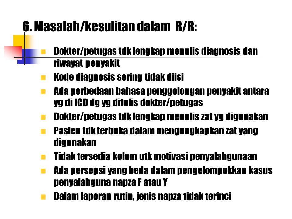 6. Masalah/kesulitan dalam R/R: