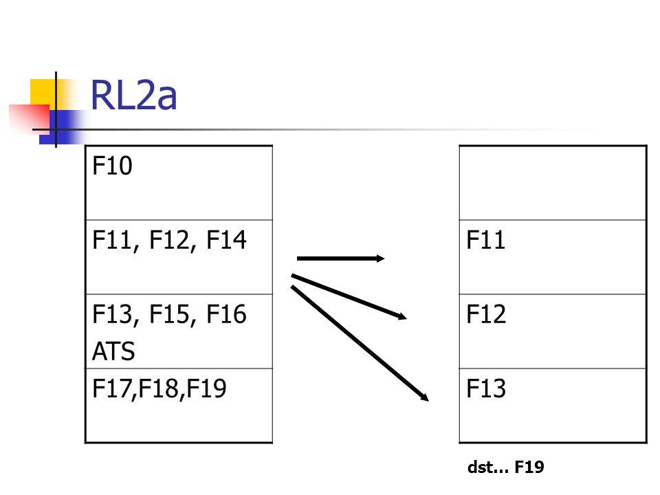 RL2a F10 F11, F12, F14 F11 F13, F15, F16 ATS F12 F17,F18,F19 F13 dst… F19
