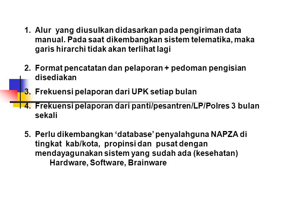Alur yang diusulkan didasarkan pada pengiriman data manual