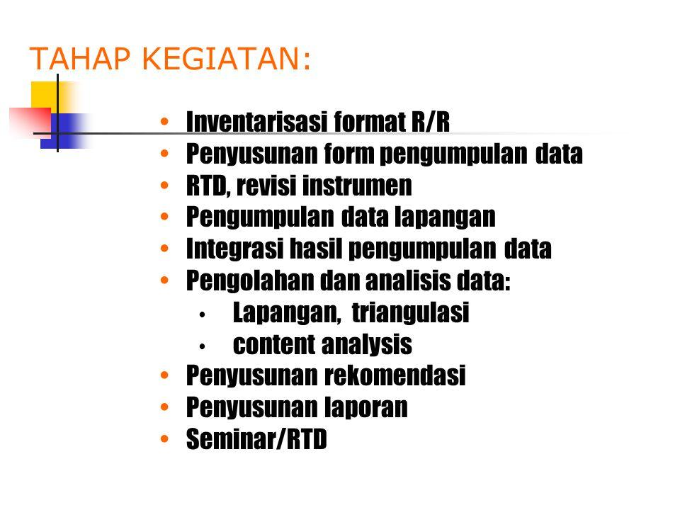 TAHAP KEGIATAN: Inventarisasi format R/R