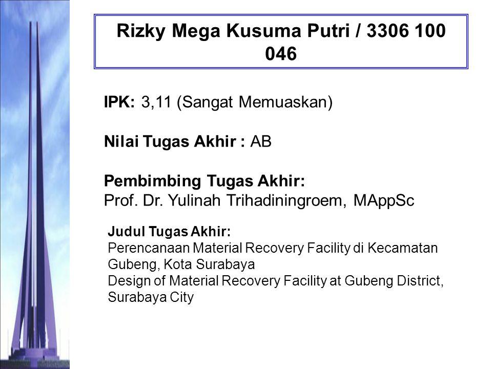 Rizky Mega Kusuma Putri / 3306 100 046