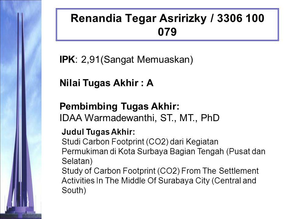 Renandia Tegar Asririzky / 3306 100 079