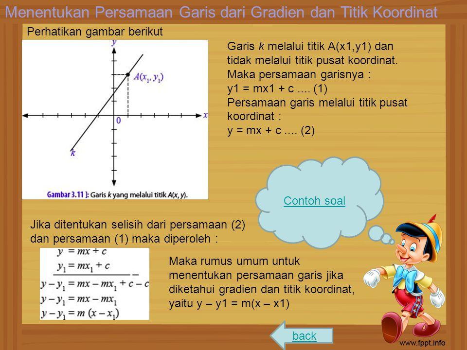 Menentukan Persamaan Garis dari Gradien dan Titik Koordinat