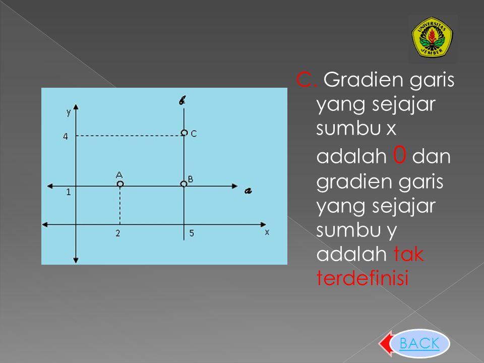 C. Gradien garis yang sejajar sumbu x adalah 0 dan gradien garis yang sejajar sumbu y adalah tak terdefinisi