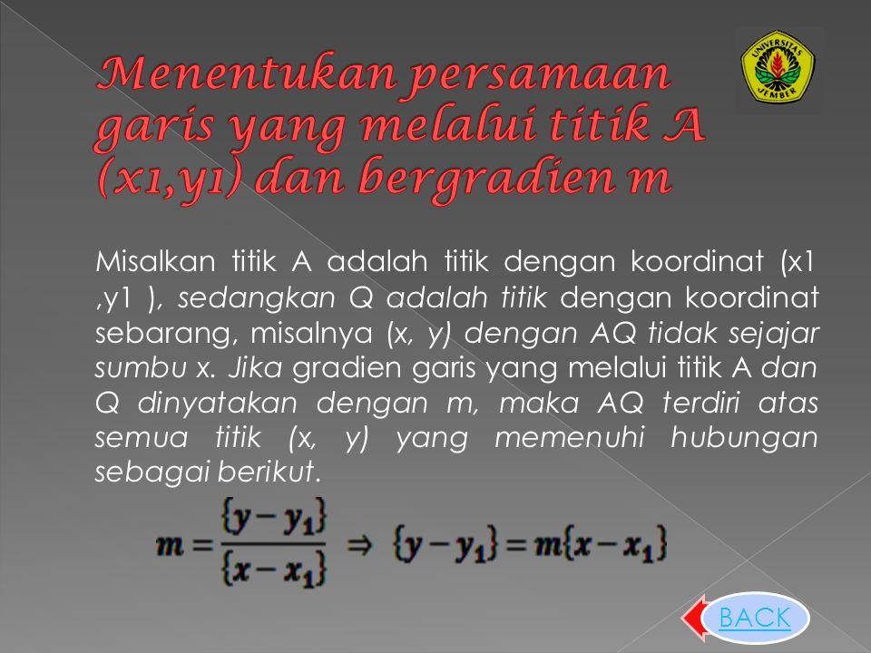 Menentukan persamaan garis yang melalui titik A (x1,y1) dan bergradien m