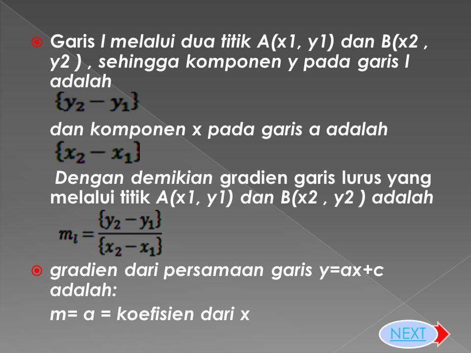 dan komponen x pada garis a adalah