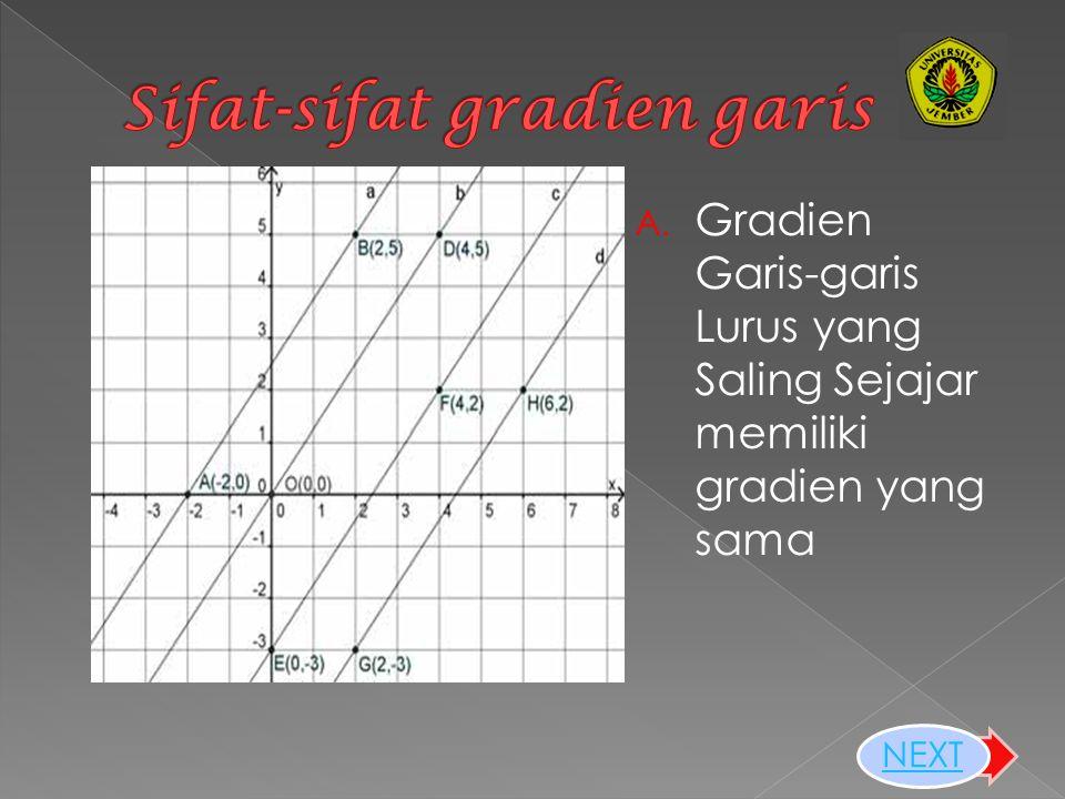 Sifat-sifat gradien garis