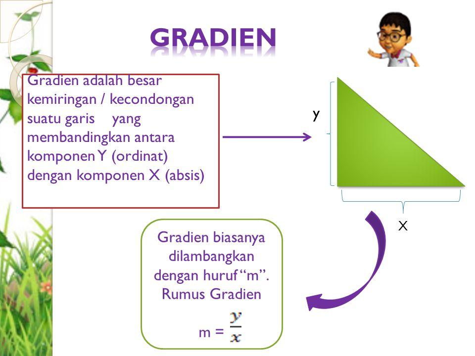 Gradien biasanya dilambangkan dengan huruf m .