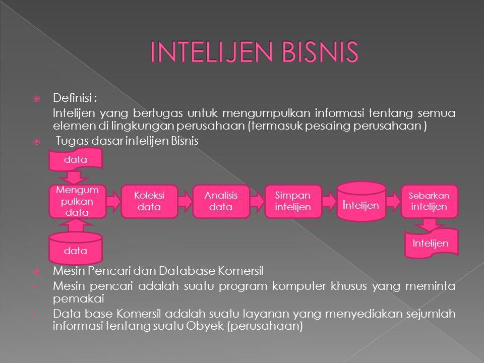 INTELIJEN BISNIS intelijen Definisi :