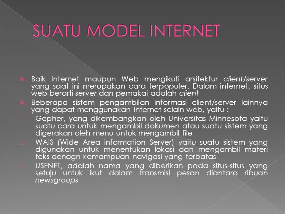 SUATU MODEL INTERNET