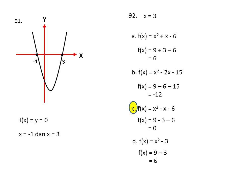 92. x = 3 Y a. f(x) = x2 + x - 6 f(x) = 9 + 3 – 6 = 6 X