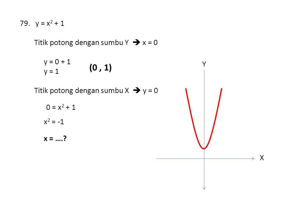 (0 , 1) 79. y = x2 + 1 Titik potong dengan sumbu Y  x = 0 y = 0 + 1 Y