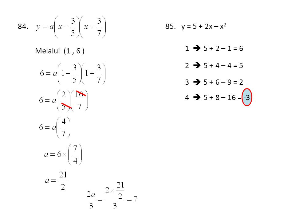 84. 85. y = 5 + 2x – x2. 1  5 + 2 – 1 = 6. Melalui (1 , 6 ) 2  5 + 4 – 4 = 5. 3  5 + 6 – 9 = 2.
