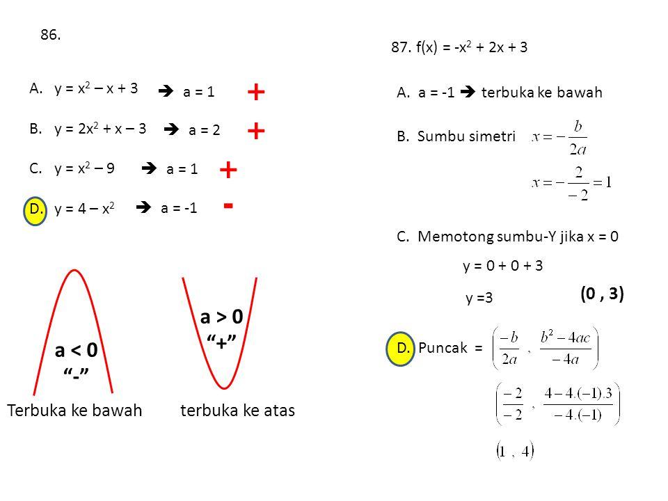+ + + - a > 0 + a < 0 - (0 , 3)