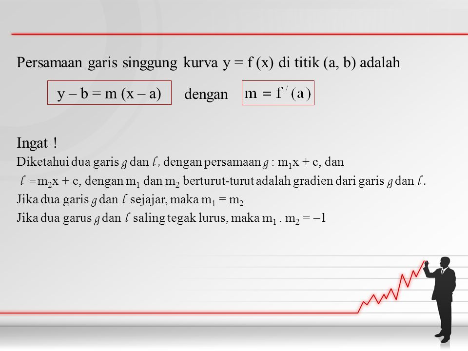 Persamaan garis singgung kurva y = f (x) di titik (a, b) adalah dengan
