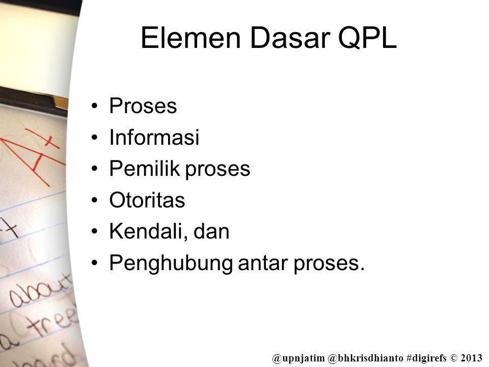 Elemen Dasar QPL Proses Informasi Pemilik proses Otoritas Kendali, dan