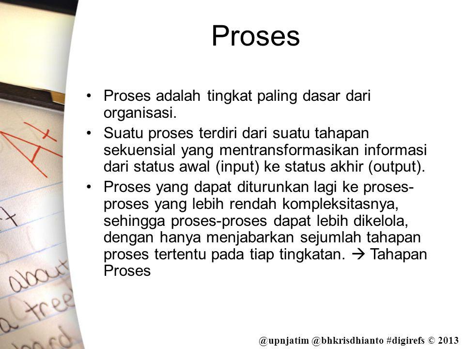 Proses Proses adalah tingkat paling dasar dari organisasi.