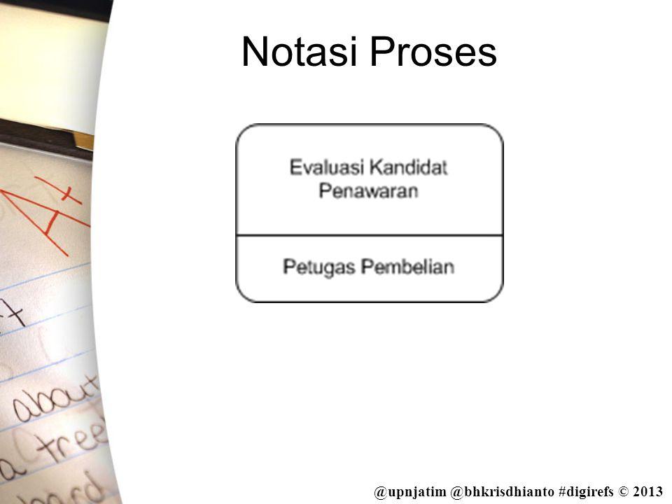 Notasi Proses