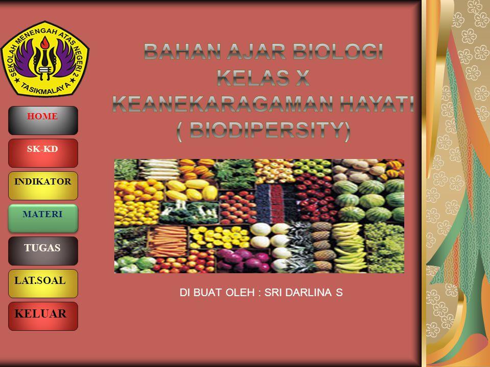 BAHAN AJAR BIOLOGI KELAS X KEANEKARAGAMAN HAYATI ( biodipersity)