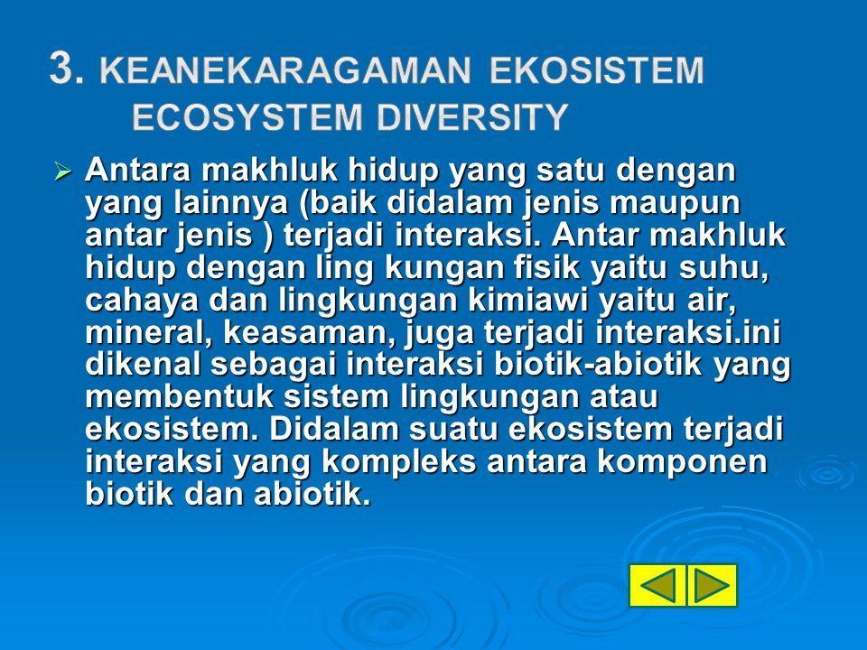 3. Keanekaragaman ekosistem Ecosystem Diversity