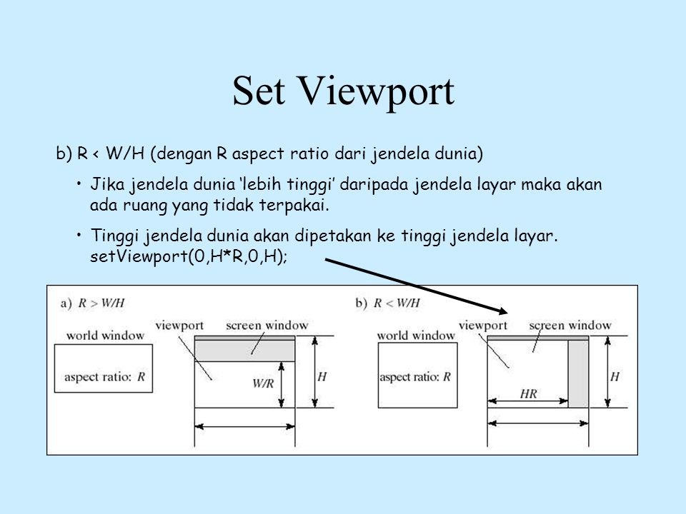 Set Viewport b) R < W/H (dengan R aspect ratio dari jendela dunia)