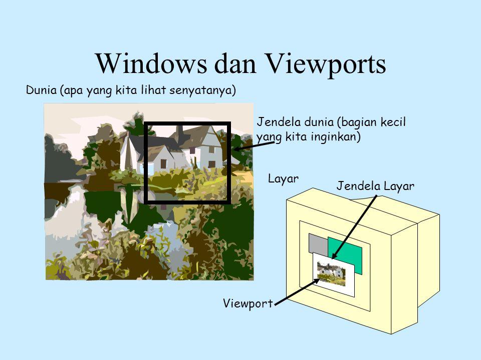 Windows dan Viewports Dunia (apa yang kita lihat senyatanya)
