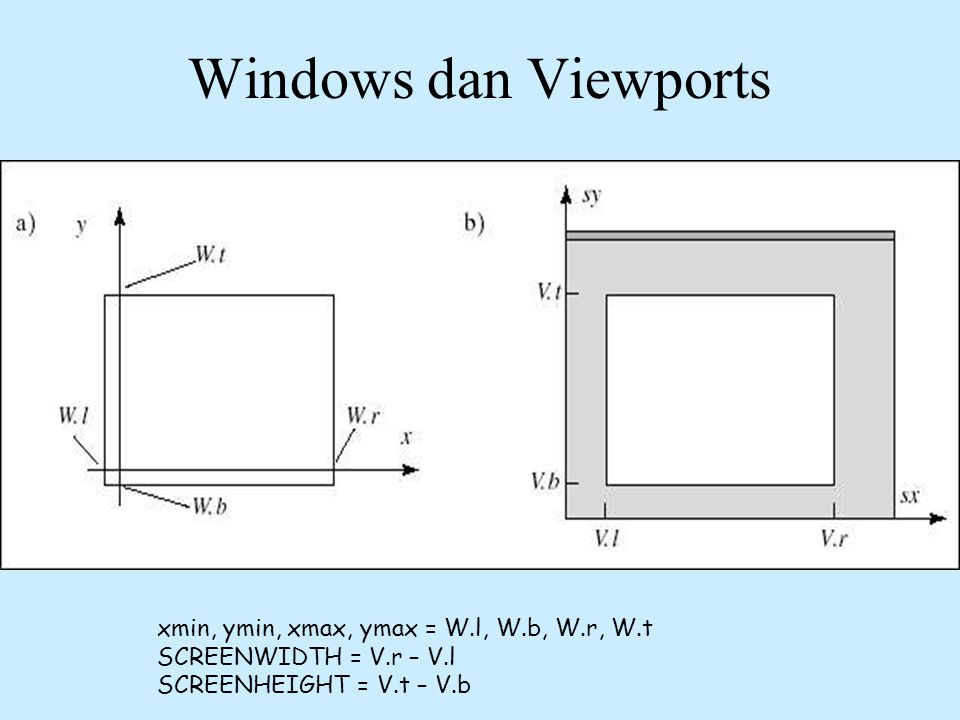 Windows dan Viewports xmin, ymin, xmax, ymax = W.l, W.b, W.r, W.t