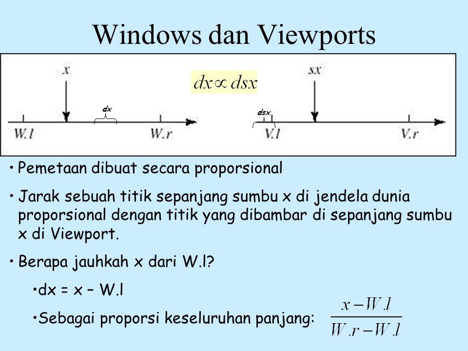 Windows dan Viewports Pemetaan dibuat secara proporsional
