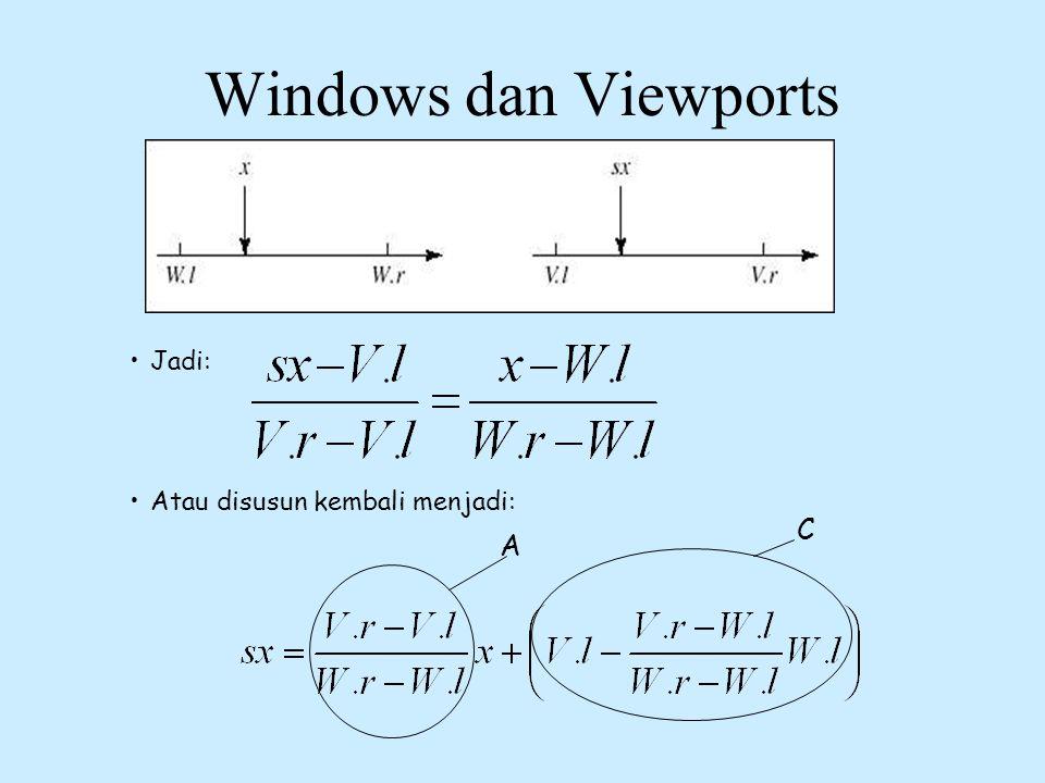 Windows dan Viewports Jadi: Atau disusun kembali menjadi: C A