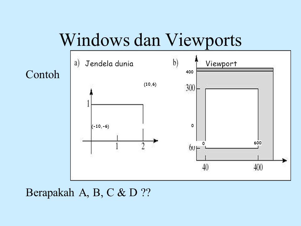 Windows dan Viewports Contoh Berapakah A, B, C & D Jendela dunia