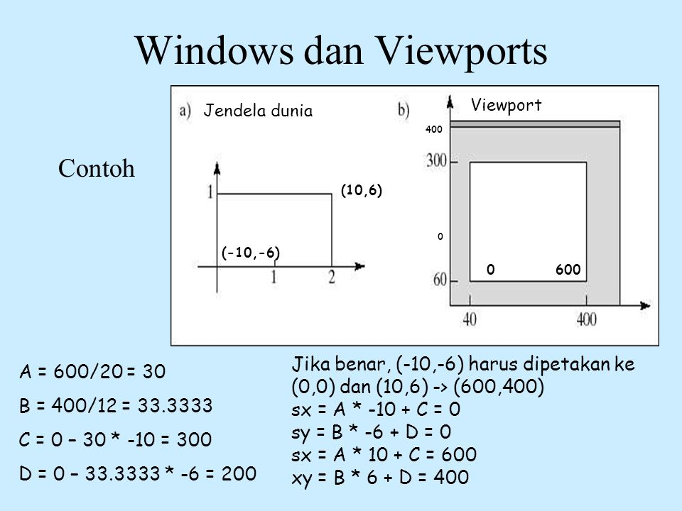 Windows dan Viewports Contoh