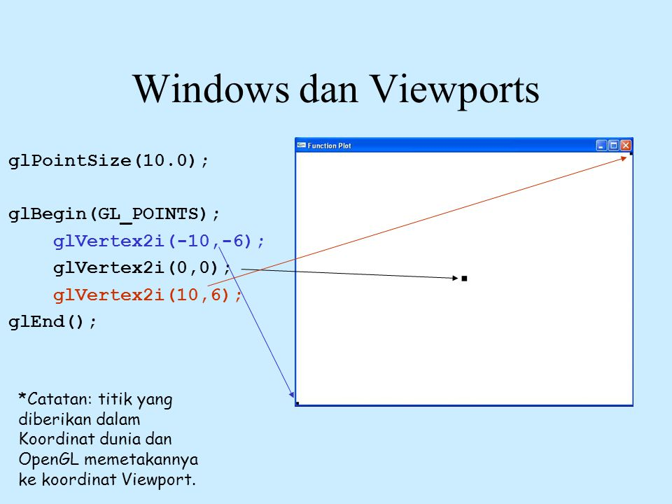 Windows dan Viewports glPointSize(10.0); glBegin(GL_POINTS);