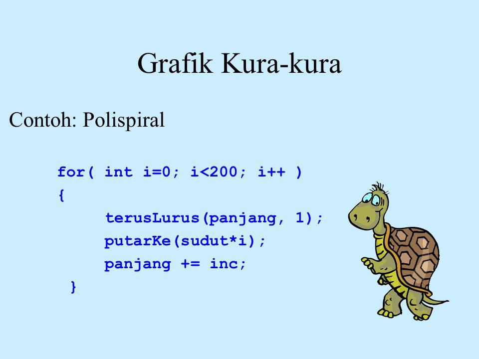 Grafik Kura-kura Contoh: Polispiral for( int i=0; i<200; i++ ) {