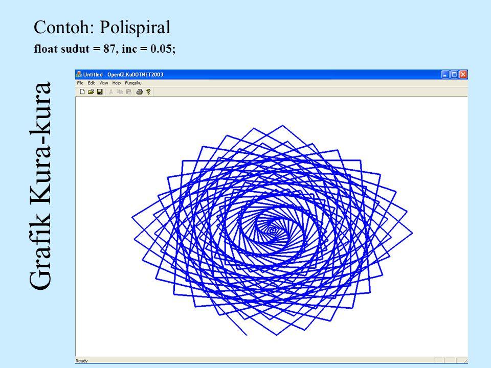Contoh: Polispiral float sudut = 87, inc = 0.05; Grafik Kura-kura