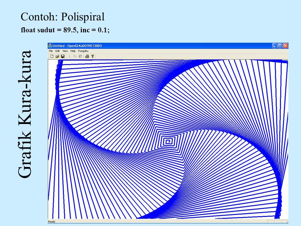 Contoh: Polispiral float sudut = 89.5, inc = 0.1; Grafik Kura-kura