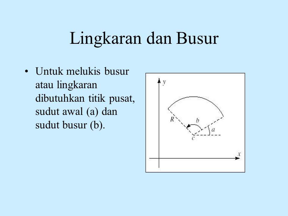 Lingkaran dan Busur Untuk melukis busur atau lingkaran dibutuhkan titik pusat, sudut awal (a) dan sudut busur (b).