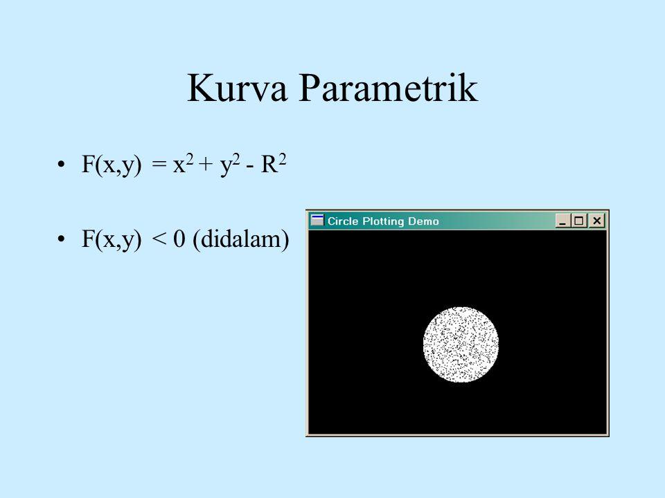 Kurva Parametrik F(x,y) = x2 + y2 - R2 F(x,y) < 0 (didalam)