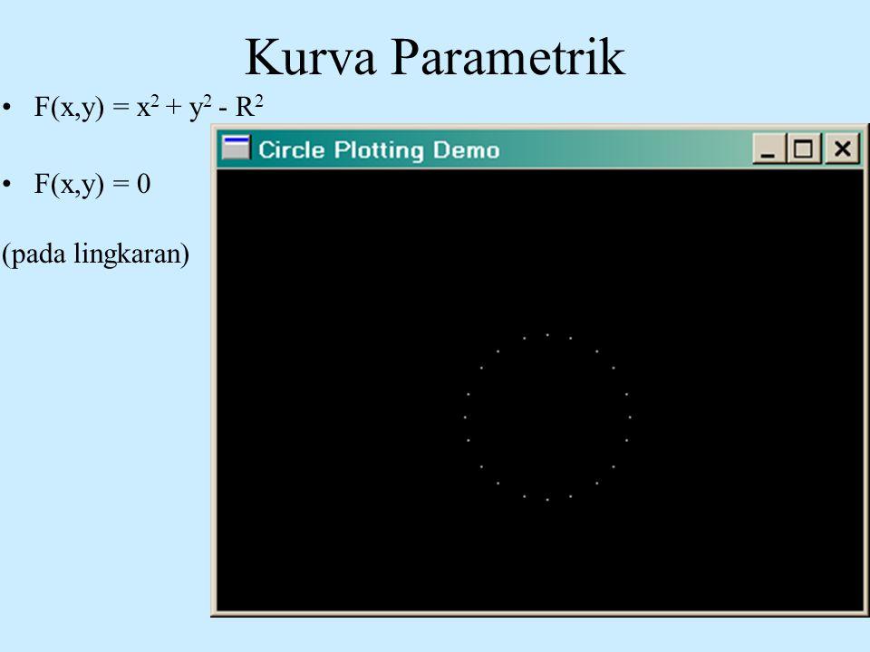 Kurva Parametrik F(x,y) = x2 + y2 - R2 F(x,y) = 0 (pada lingkaran)