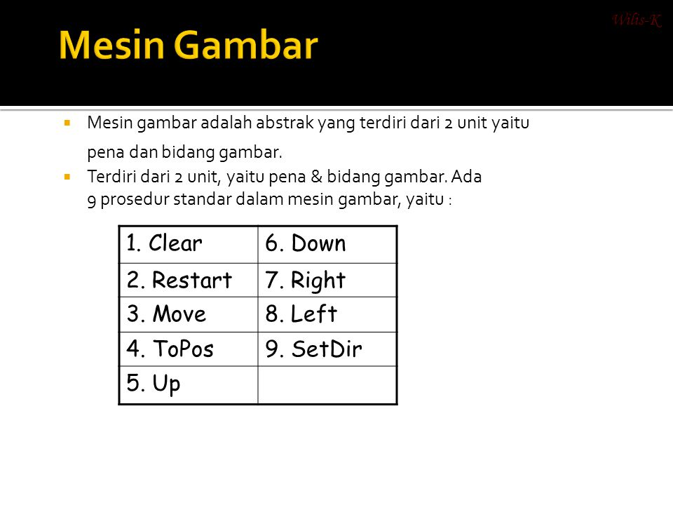 Mesin Gambar 1. Clear 6. Down 2. Restart 7. Right 3. Move 8. Left