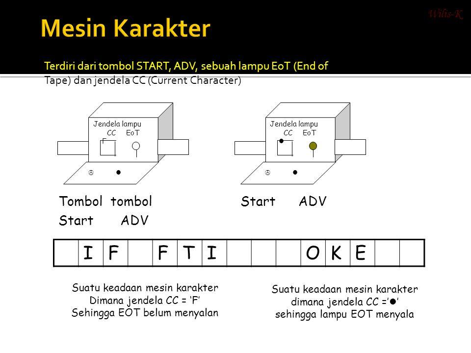 Mesin Karakter I F T O K E Tombol tombol Start ADV Start ADV Wilis-K