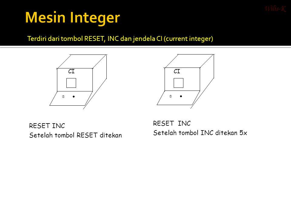 Wilis-K Mesin Integer. Terdiri dari tombol RESET, INC dan jendela CI (current integer)  