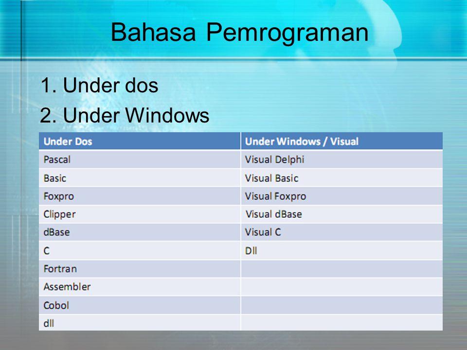 Bahasa Pemrograman 1. Under dos 2. Under Windows