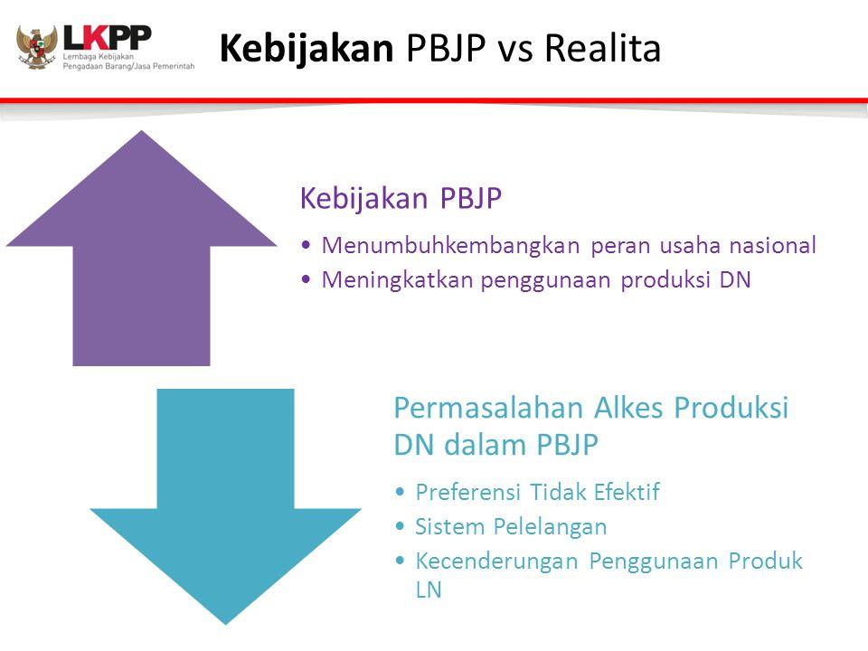 Kebijakan PBJP vs Realita