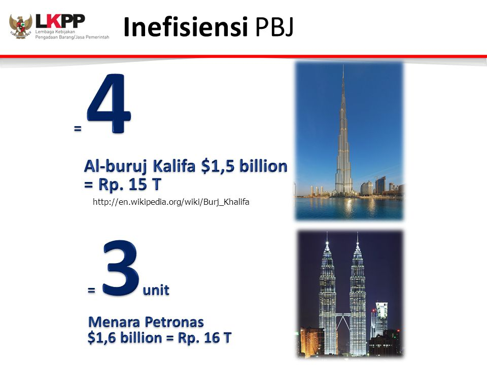Inefisiensi PBJ Al-buruj Kalifa $1,5 billion = Rp. 15 T = 4 = 3unit