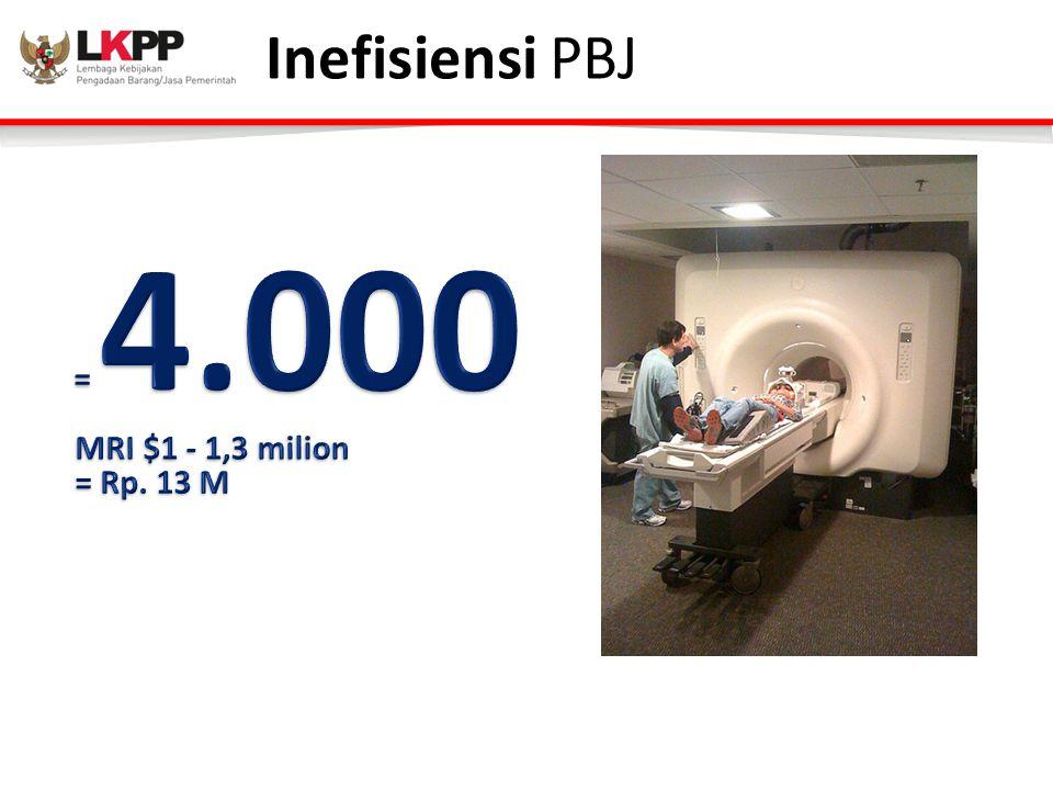 Inefisiensi PBJ = 4.000 MRI $1 - 1,3 milion = Rp. 13 M